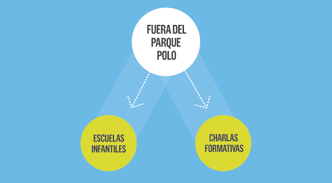 quehacemos_ParquePolo2